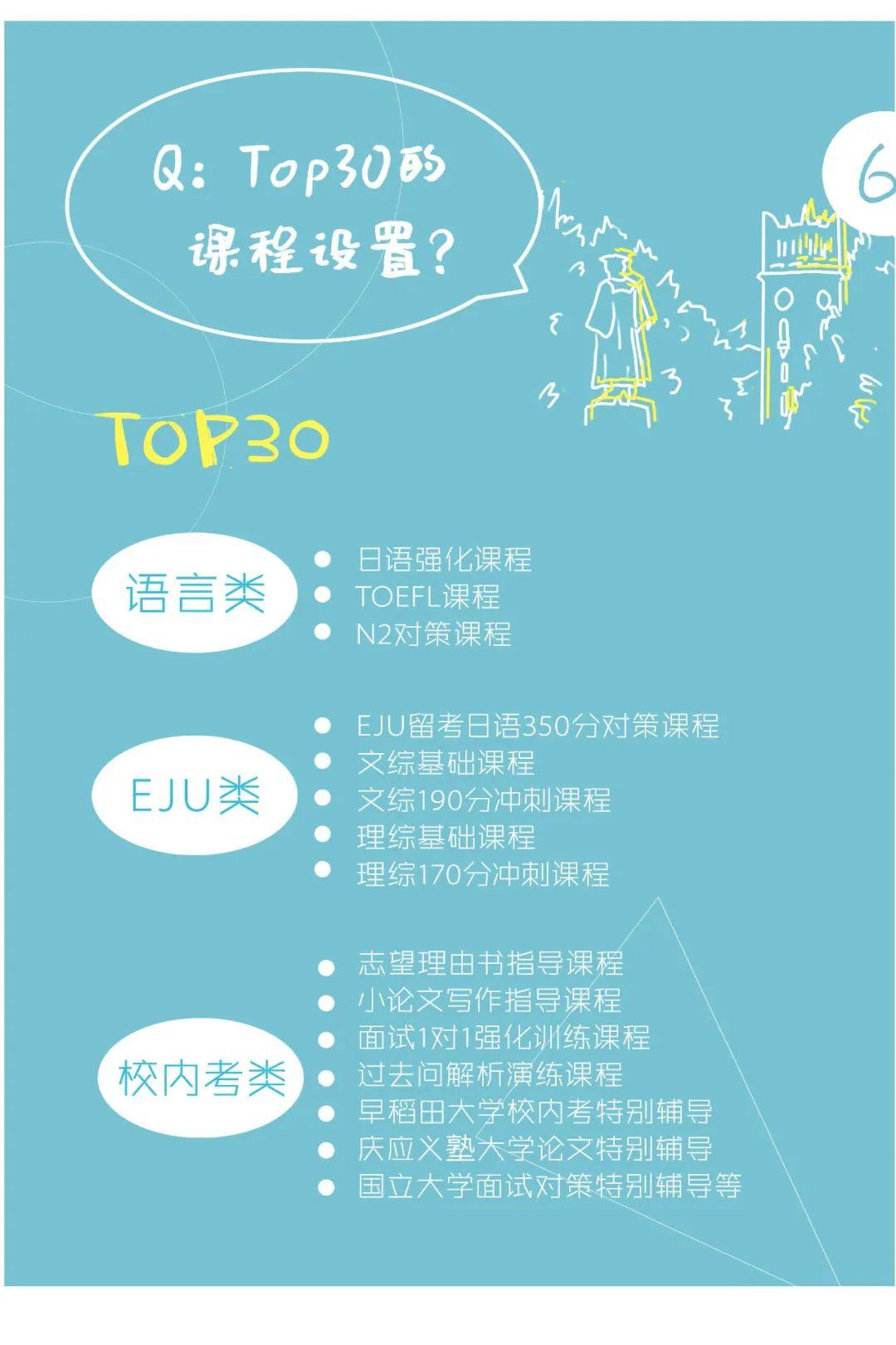 千代田文理|精英升学保证班TOP30·50