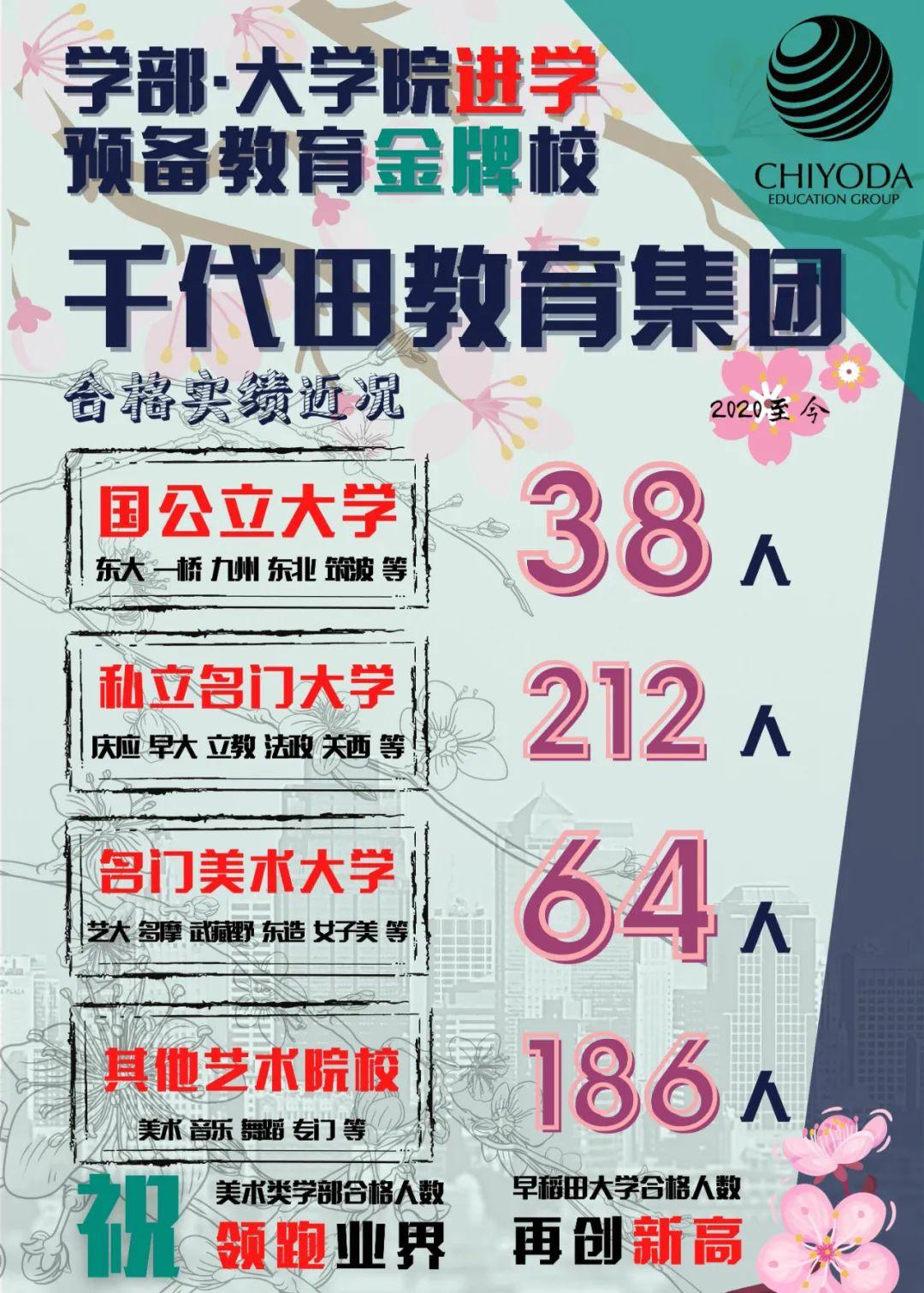 千代田新闻丨阔别2020·逐梦2021·请收下来自千代田教育集团的新春祝福